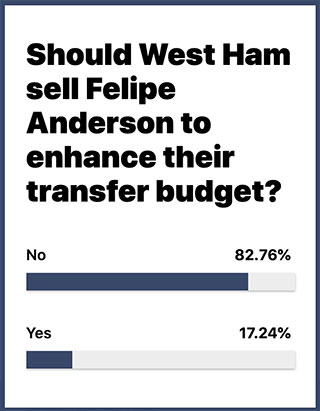 Hammers Selling Anderson Poll