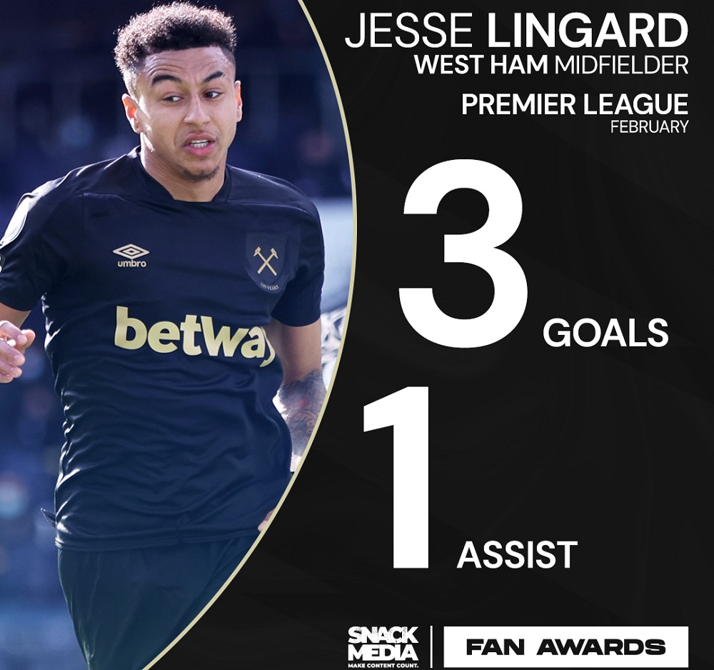 West Ham Ace Handed Deserved Nomination For Fans' Player Of The Month Prize