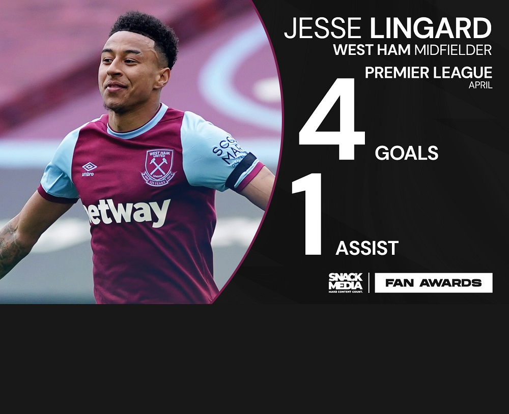 VOTE NOW As West Ham Star Is Named Among The Nominees For Fans PL Player Of The Month